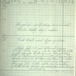 Norvegias dagbok 1927-29 - side 76a