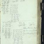 Sven Foyns dagbok - sommeren 1866 (s. 146)